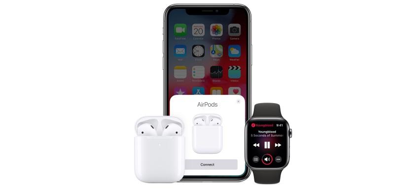 O Poder da Apple AirPods 2